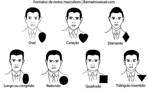 FORMATO DE ROSTO MASCULINO - SAIBA O SEU   BAR METROSEXUAL 6a33a2368b